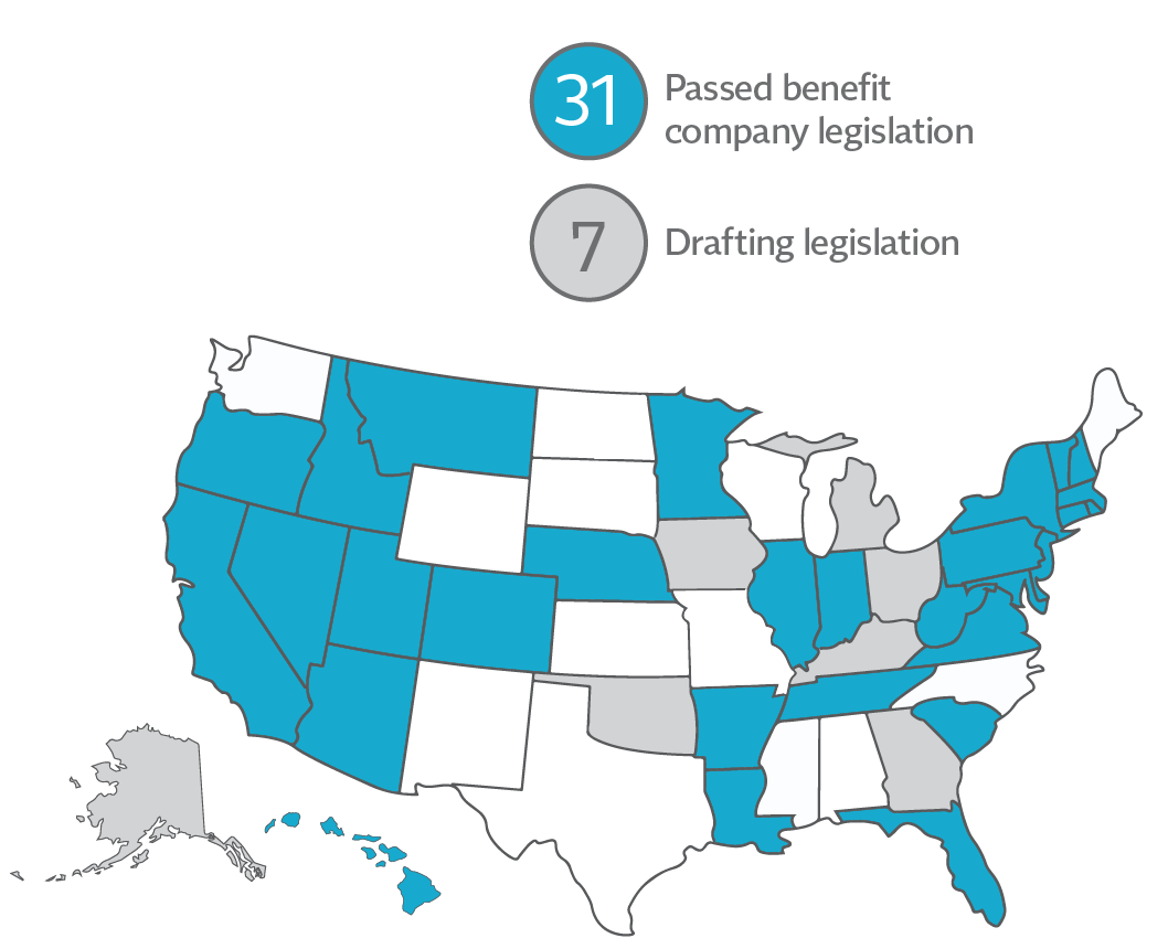 Benefit Corps across the US